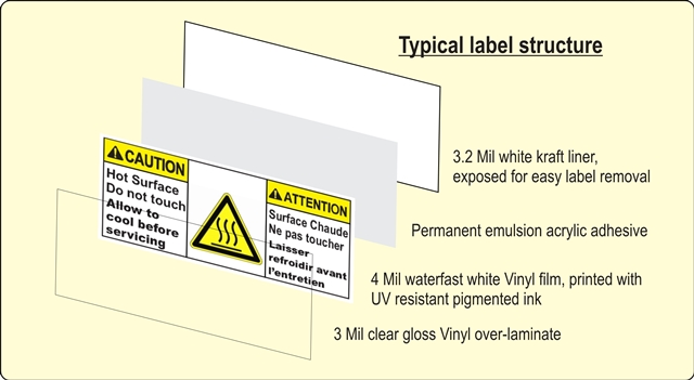 Label_Structure_Vinyl.jpg